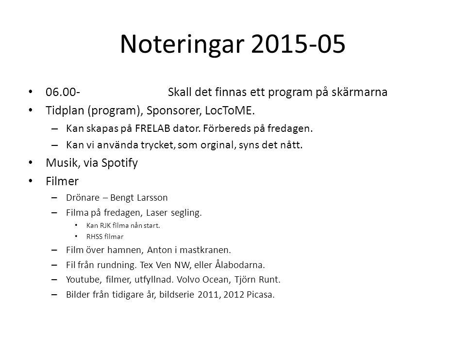 Noteringar 2015-05 06.00-Skall det finnas ett program på skärmarna Tidplan (program), Sponsorer, LocToME.