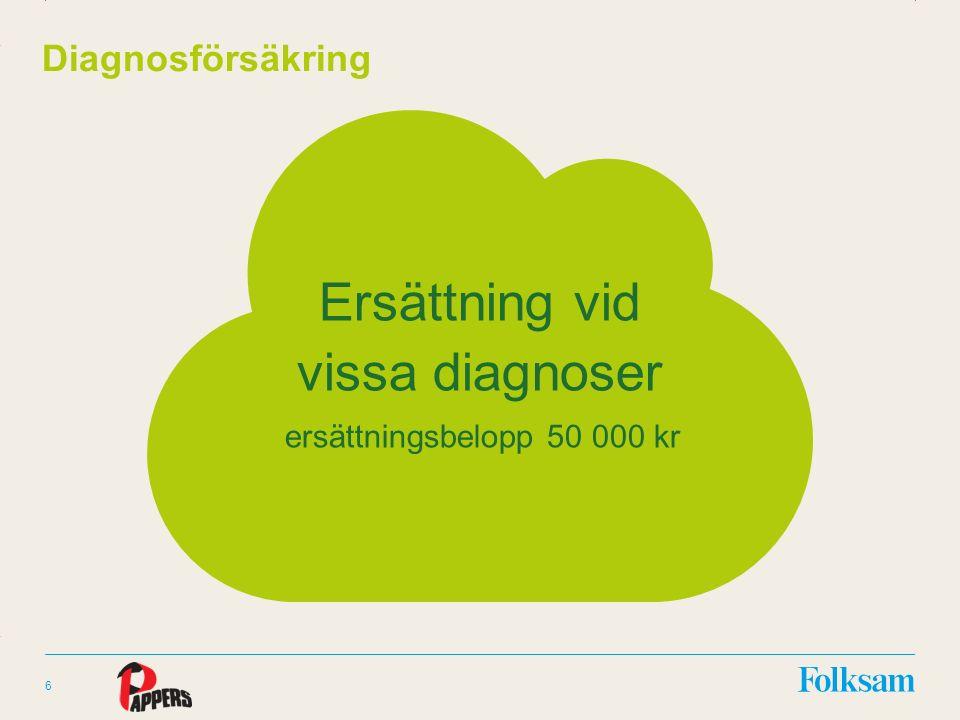 Innehållsyta Rubrikyta 6 Ersättning vid vissa diagnoser ersättningsbelopp 50 000 kr Diagnosförsäkring