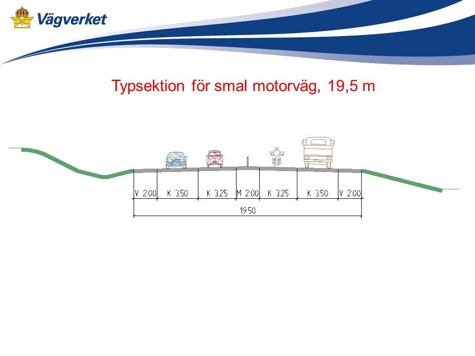 Typsektion för smal motorväg, 19,5 m