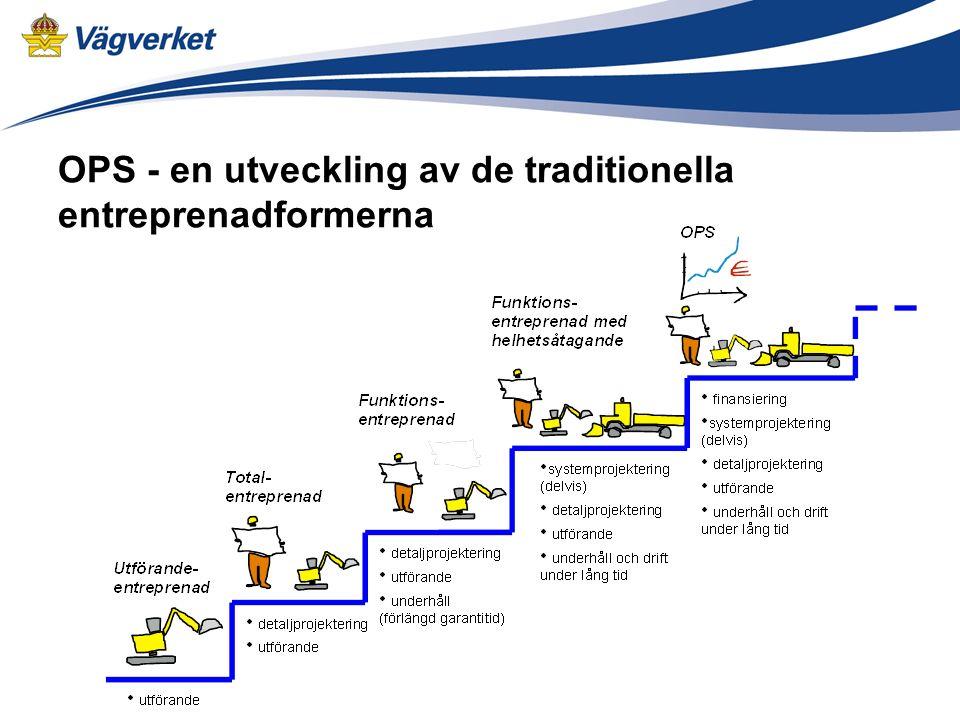 Svensk OPS-modell, några bärande principer  Arbetsplan (lagakraftvunnen vid kontraktsingång) lämplig grund för upphandling  Enkla kontrakt, tydliga FU och andra uppgifter till anbudsgivare som minimerar transaktionskostnaderna  Funktionskrav som (så långt det går) svarar mot de transportpolitiska målen (+incitament) OPS-bolaget får betalt utifrån tillgänglighet från den tidpunkt då vägen öppnas och genom hela driftsperioden.
