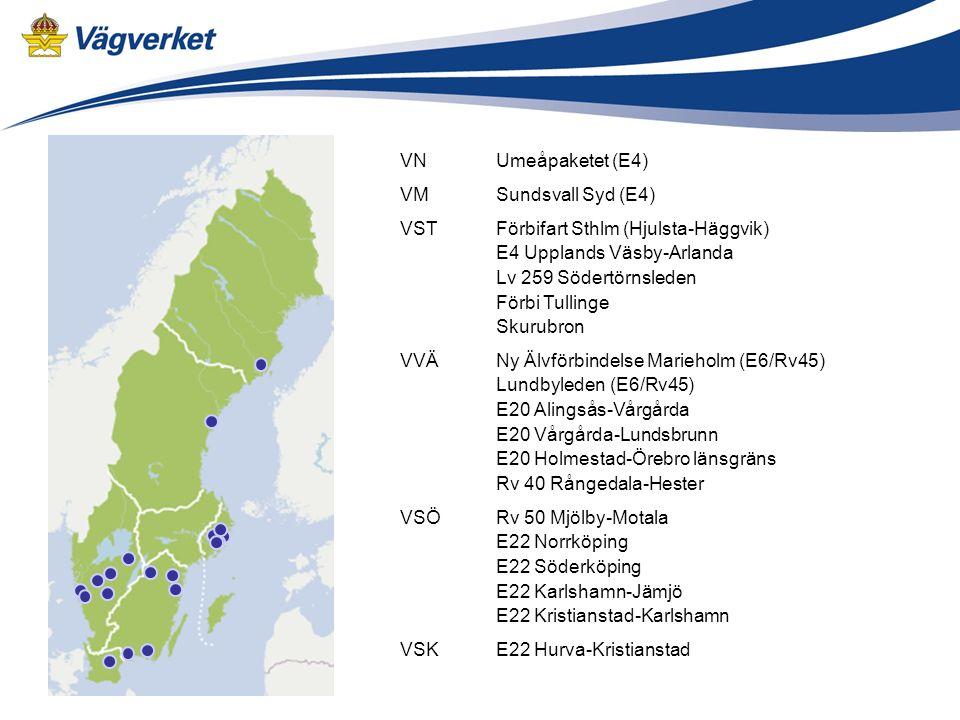 VNUmeåpaketet (E4) VMSundsvall Syd (E4) VSTFörbifart Sthlm (Hjulsta-Häggvik) E4 Upplands Väsby-Arlanda Lv 259 Södertörnsleden Förbi Tullinge Skurubron VVÄNy Älvförbindelse Marieholm (E6/Rv45) Lundbyleden (E6/Rv45) E20 Alingsås-Vårgårda E20 Vårgårda-Lundsbrunn E20 Holmestad-Örebro länsgräns Rv 40 Rångedala-Hester VSÖRv 50 Mjölby-Motala E22 Norrköping E22 Söderköping E22 Karlshamn-Jämjö E22 Kristianstad-Karlshamn VSKE22 Hurva-Kristianstad