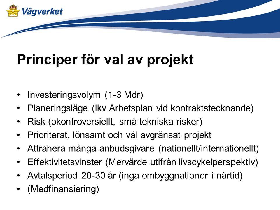 Principer för val av projekt Investeringsvolym (1-3 Mdr) Planeringsläge (lkv Arbetsplan vid kontraktstecknande) Risk (okontroversiellt, små tekniska risker) Prioriterat, lönsamt och väl avgränsat projekt Attrahera många anbudsgivare (nationellt/internationellt) Effektivitetsvinster (Mervärde utifrån livscykelperspektiv) Avtalsperiod 20-30 år (inga ombyggnationer i närtid) (Medfinansiering)