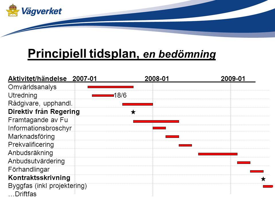 Principiell tidsplan, en bedömning Aktivitet/händelse 2007-01 2008-01 2009-01 Omvärldsanalys Utredning 18/6 Rådgivare, upphandl.