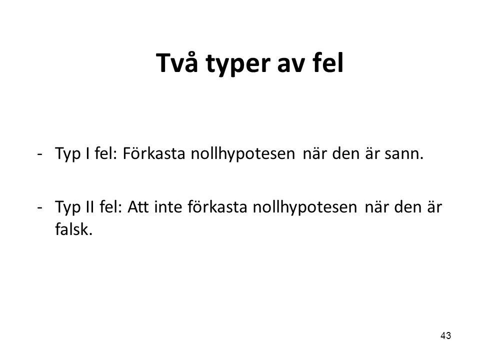 Två typer av fel -Typ I fel: Förkasta nollhypotesen när den är sann. -Typ II fel: Att inte förkasta nollhypotesen när den är falsk. 43