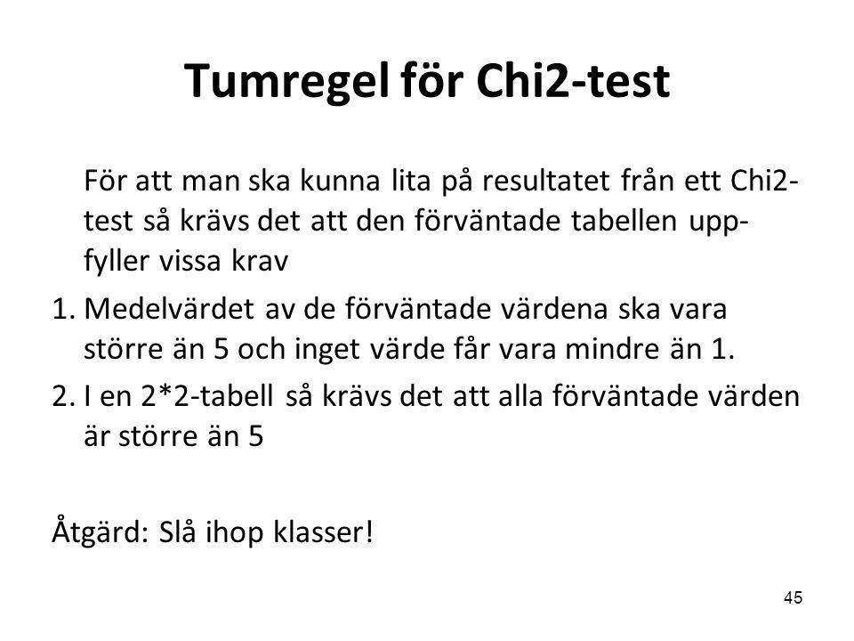 Tumregel för Chi2-test För att man ska kunna lita på resultatet från ett Chi2- test så krävs det att den förväntade tabellen upp- fyller vissa krav 1.Medelvärdet av de förväntade värdena ska vara större än 5 och inget värde får vara mindre än 1.