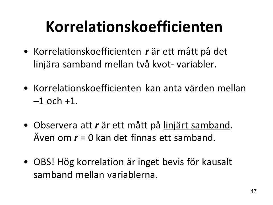 Korrelationskoefficienten Korrelationskoefficienten r är ett mått på det linjära samband mellan två kvot- variabler. Korrelationskoefficienten kan ant