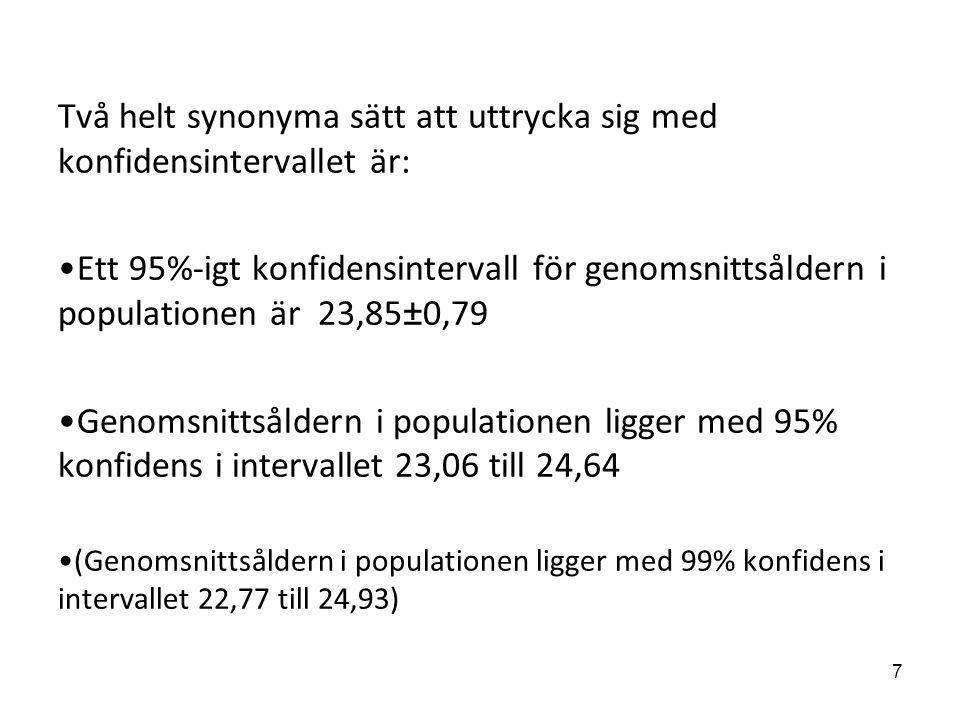 Två helt synonyma sätt att uttrycka sig med konfidensintervallet är: Ett 95%-igt konfidensintervall för genomsnittsåldern i populationen är 23,85±0,79