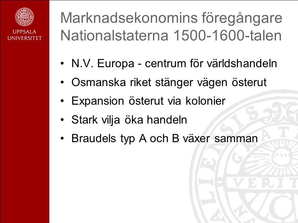 Marknadsekonomins föregångare Nationalstaterna 1500-1600-talen N.V.