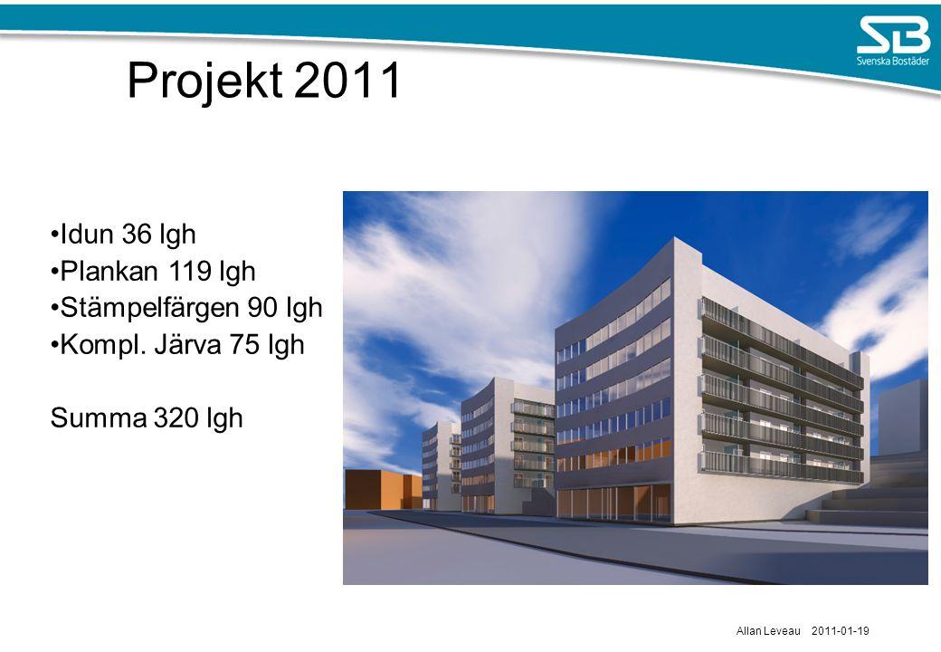 Allan Leveau 2011-01-19 Projekt 2011 Idun 36 lgh Plankan 119 lgh Stämpelfärgen 90 lgh Kompl.