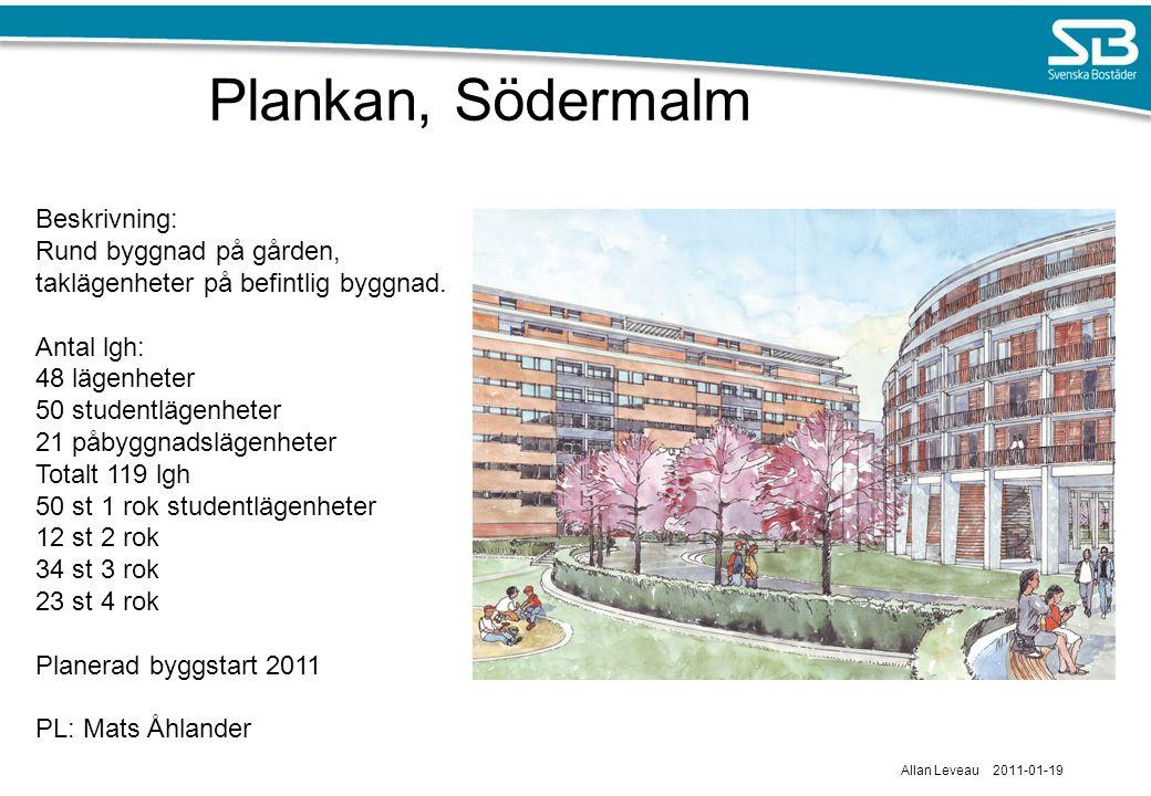 Plankan, Södermalm Allan Leveau 2011-01-19 Beskrivning: Rund byggnad på gården, taklägenheter på befintlig byggnad.
