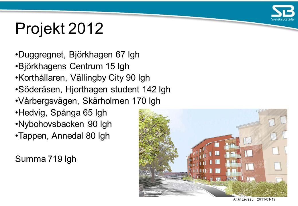 Projekt 2012 Duggregnet, Björkhagen 67 lgh Björkhagens Centrum 15 lgh Korthållaren, Vällingby City 90 lgh Söderåsen, Hjorthagen student 142 lgh Vårbergsvägen, Skärholmen 170 lgh Hedvig, Spånga 65 lgh Nybohovsbacken 90 lgh Tappen, Annedal 80 lgh Summa 719 lgh