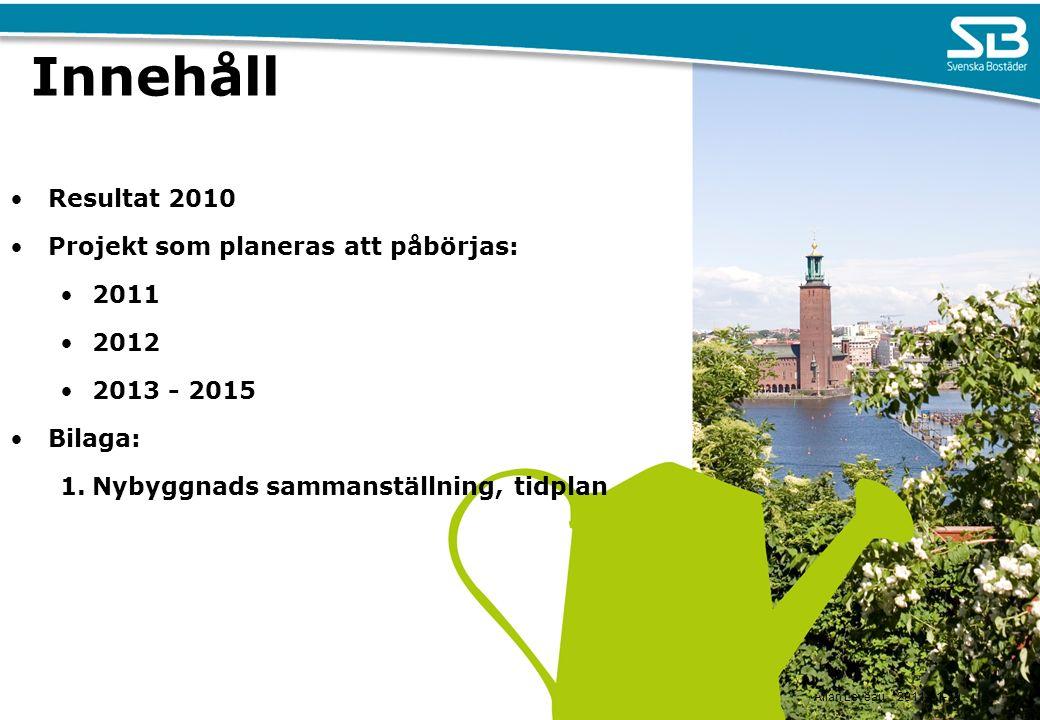 Resultat 2010 Projekt som planeras att påbörjas: 2011 2012 2013 - 2015 Bilaga: 1.Nybyggnads sammanställning, tidplan Innehåll Allan Leveau 2011-01-19