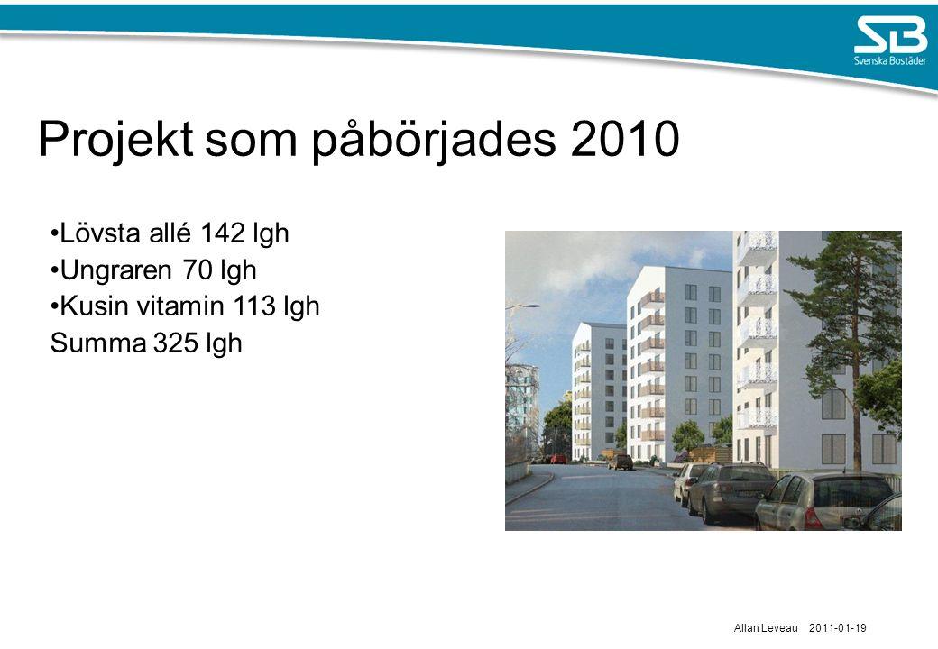 Projekt som påbörjades 2010 Lövsta allé 142 lgh Ungraren 70 lgh Kusin vitamin 113 lgh Summa 325 lgh