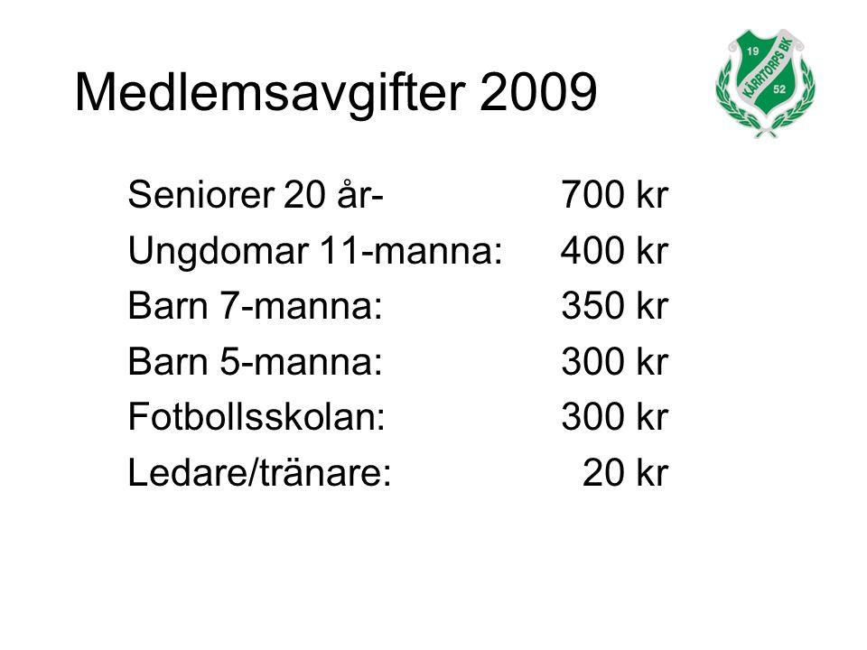 Medlemsavgifter 2009 Seniorer 20 år-700 kr Ungdomar 11-manna:400 kr Barn 7-manna:350 kr Barn 5-manna: 300 kr Fotbollsskolan: 300 kr Ledare/tränare: 20 kr
