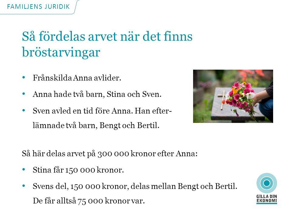 Så fördelas arvet när det finns bröstarvingar Frånskilda Anna avlider.