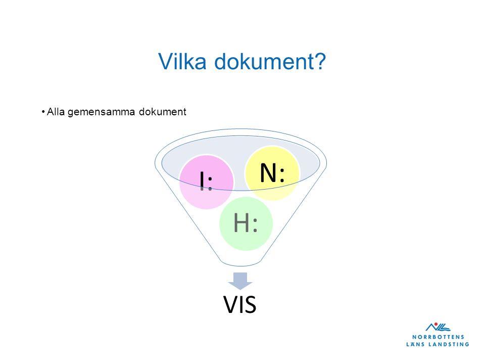Vilka dokument? Alla gemensamma dokument VIS H:I:N: