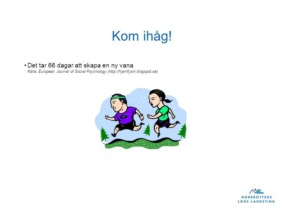Kom ihåg! Det tar 66 dagar att skapa en ny vana Källa: European Journal of Social Psychology (http://hjarnfysik.blogspot.se)
