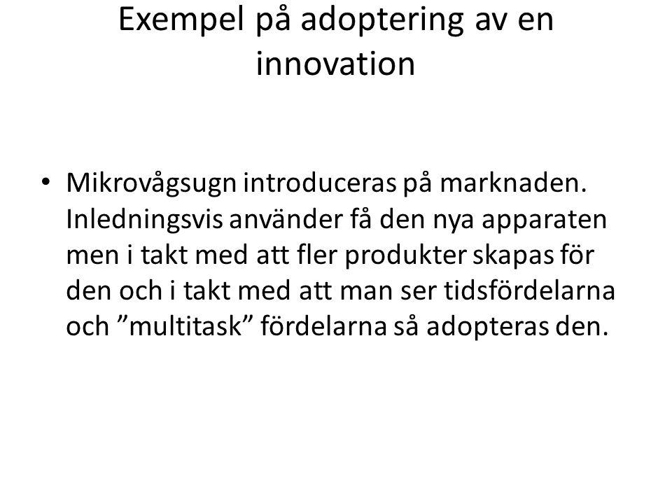 Exempel på adoptering av en innovation Mikrovågsugn introduceras på marknaden.