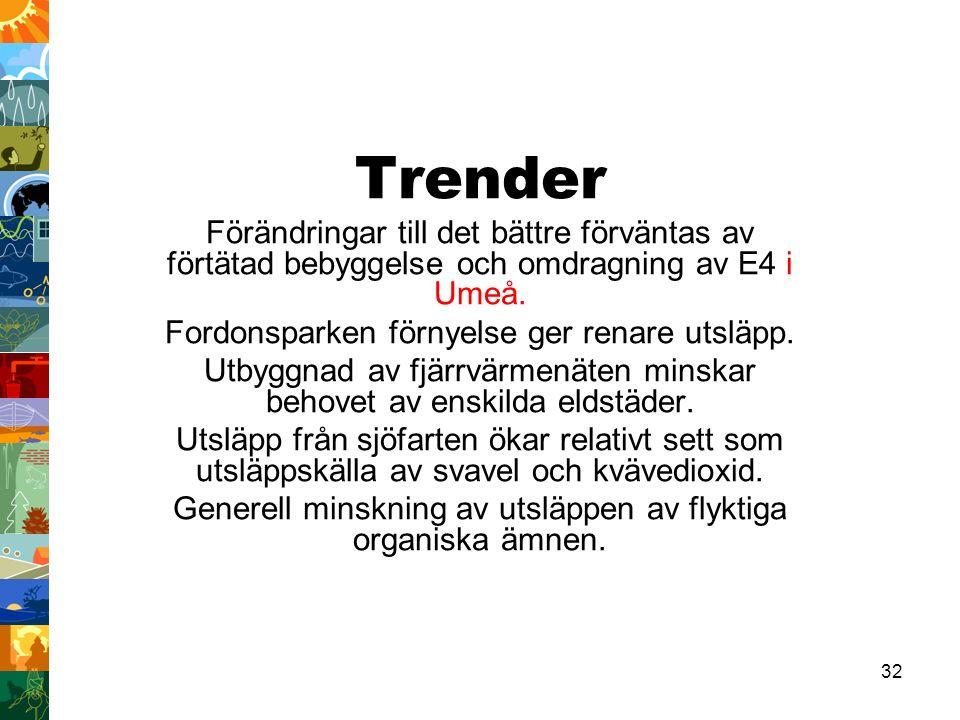 32 Trender Förändringar till det bättre förväntas av förtätad bebyggelse och omdragning av E4 i Umeå.