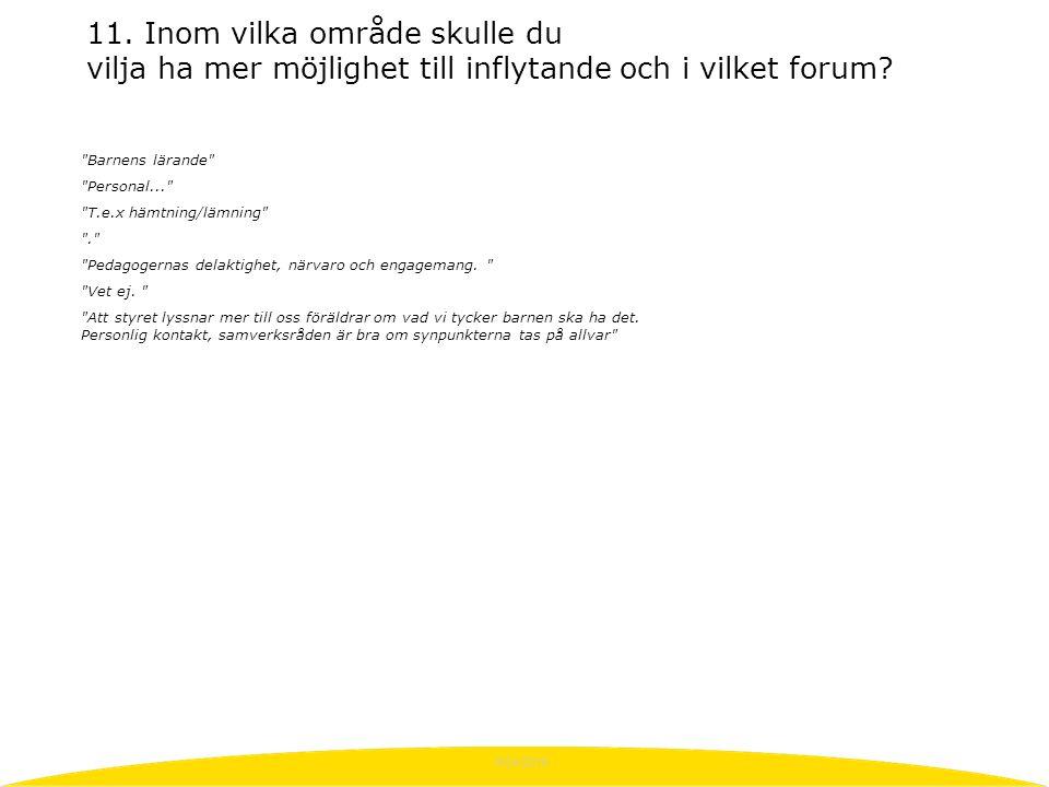 9/24/2016 Barnens lärande Personal... T.e.x hämtning/lämning . Pedagogernas delaktighet, närvaro och engagemang.