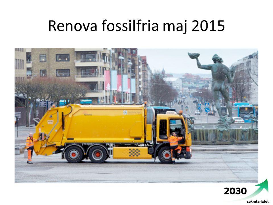 Renova fossilfria maj 2015