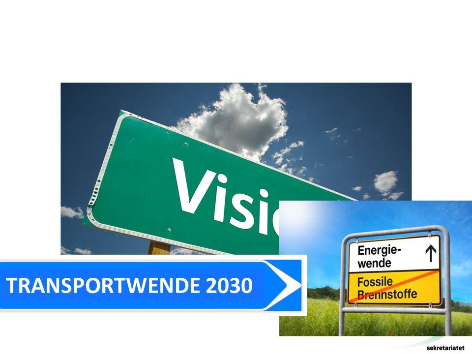TRANSPORTWENDE 2030
