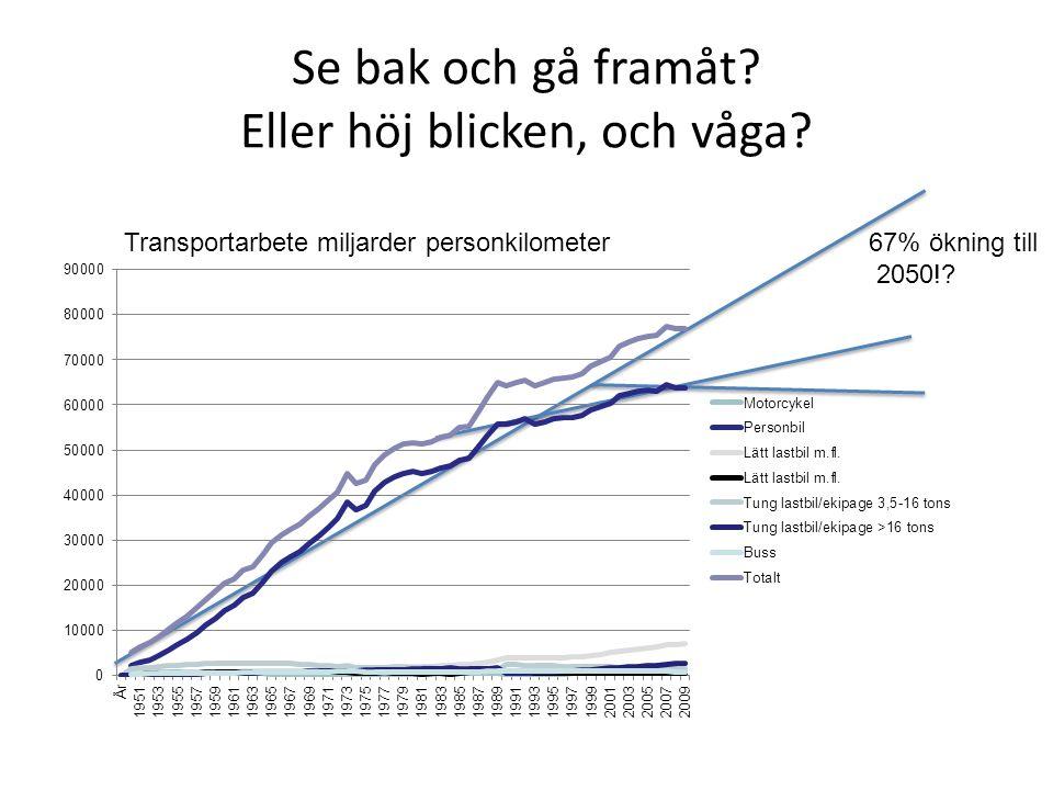 Se bak och gå framåt? Eller höj blicken, och våga? 67% ökning till 2050!? Transportarbete miljarder personkilometer