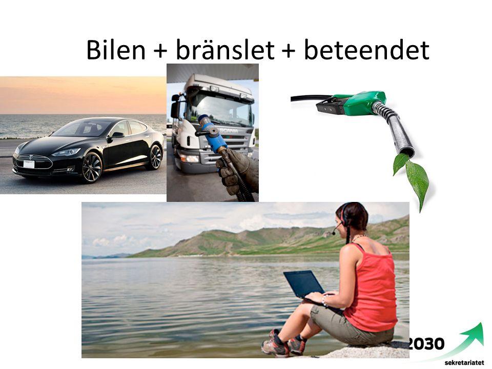 Bilen + bränslet + beteendet