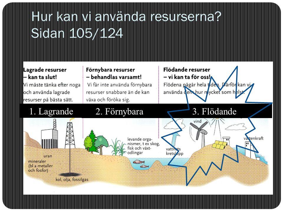 Hur kan vi använda resurserna? Sidan 105/124 1. Lagrande 2. Förnybara3. Flödande