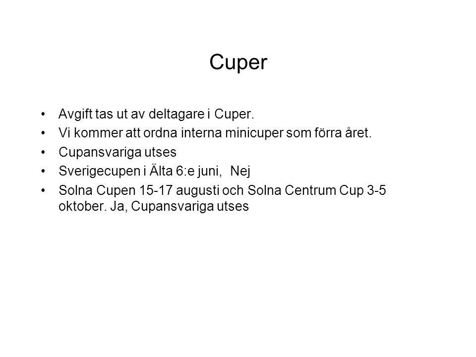 Cuper Avgift tas ut av deltagare i Cuper. Vi kommer att ordna interna minicuper som förra året. Cupansvariga utses Sverigecupen i Älta 6:e juni, Nej S