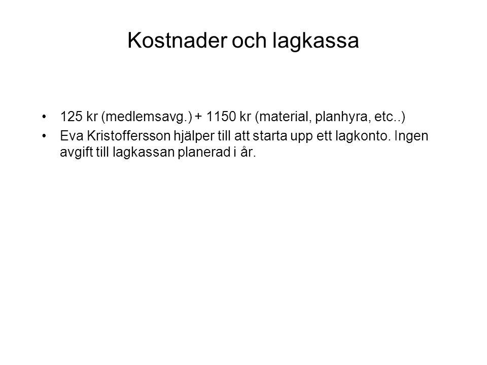 Kostnader och lagkassa 125 kr (medlemsavg.) + 1150 kr (material, planhyra, etc..) Eva Kristoffersson hjälper till att starta upp ett lagkonto. Ingen a