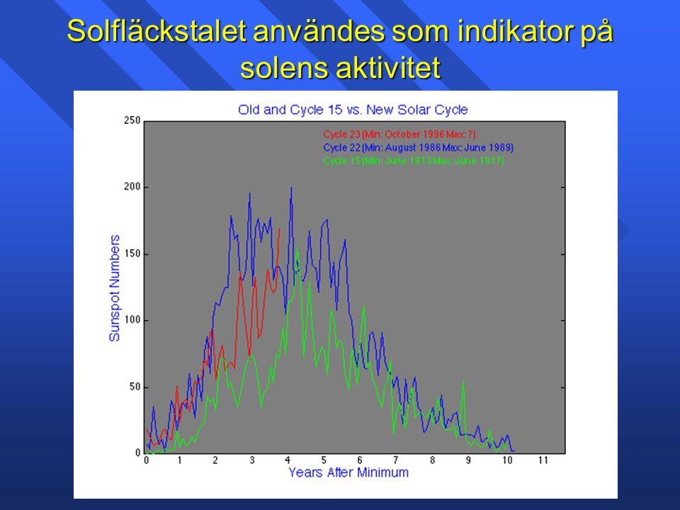 Solfläckstalet användes som indikator på solens aktivitet