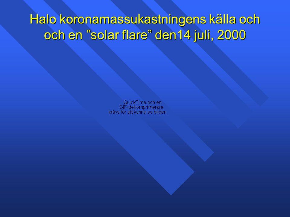 Halo koronamassukastningens källa och och en solar flare den14 juli, 2000
