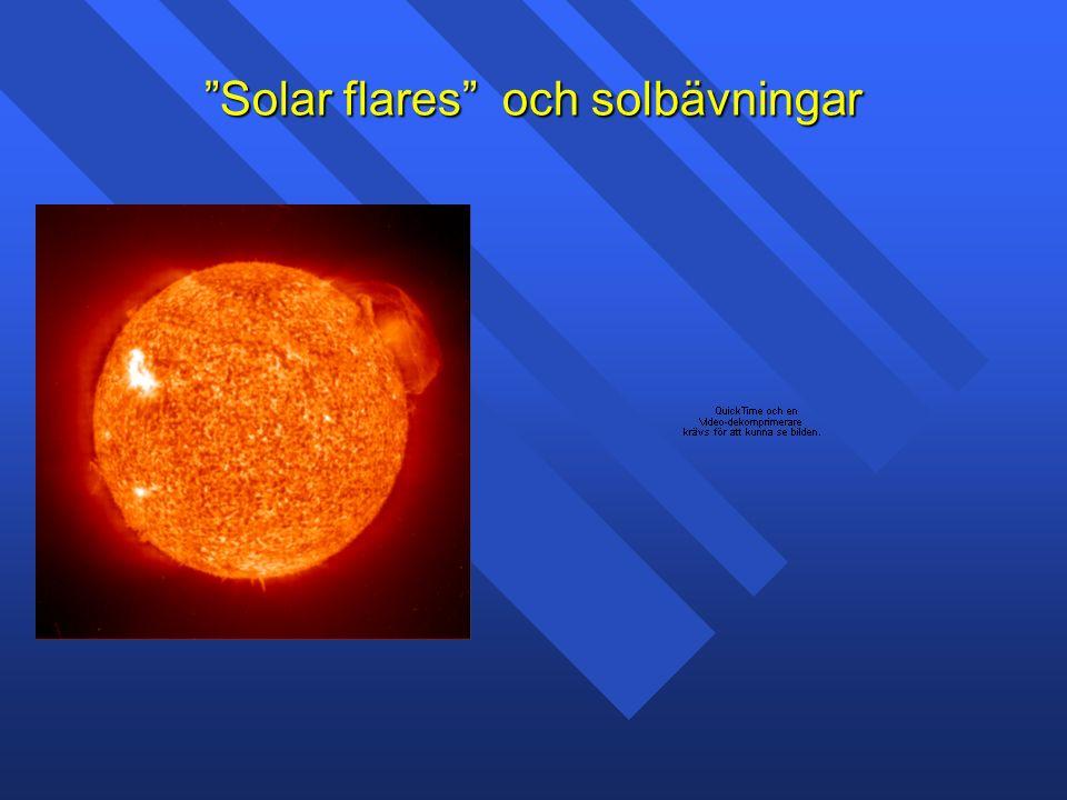 Solar flares och solbävningar