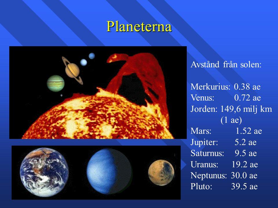 Planeterna Avstånd från solen: Merkurius: 0.38 ae Venus: 0.72 ae Jorden: 149,6 milj km (1 ae) Mars: 1.52 ae Jupiter: 5.2 ae Saturnus: 9.5 ae Uranus: 19.2 ae Neptunus: 30.0 ae Pluto: 39.5 ae