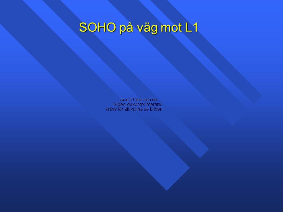 SOHO på väg mot L1