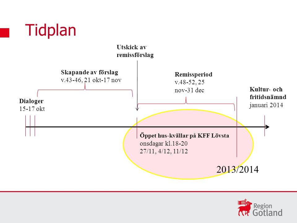 Tidplan Dialoger 15-17 okt Skapande av förslag v.43-46, 21 okt-17 nov Remissperiod v.48-52, 25 nov-31 dec Öppet hus-kvällar på KFF Lövsta onsdagar kl.