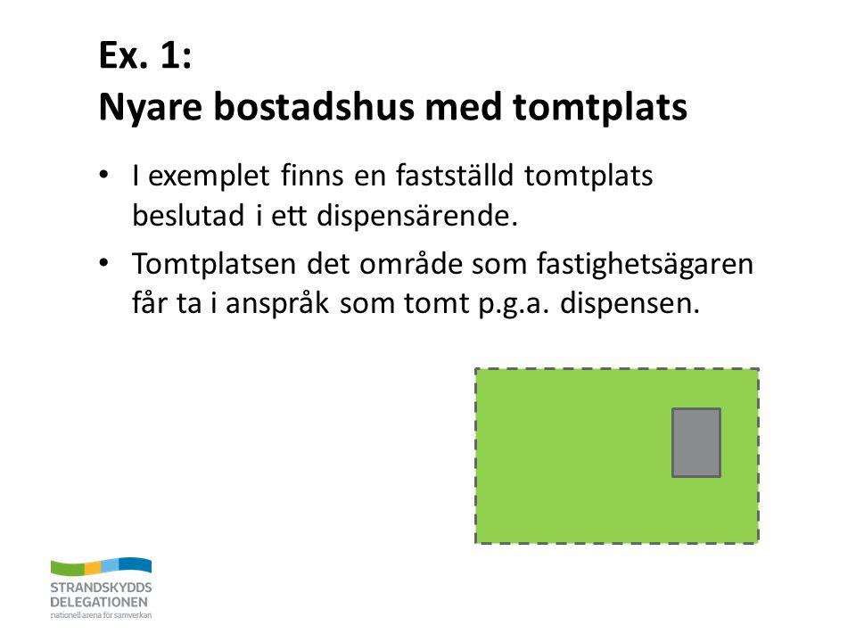 Ex. 1: Nyare bostadshus med tomtplats I exemplet finns en fastställd tomtplats beslutad i ett dispensärende. Tomtplatsen det område som fastighetsägar
