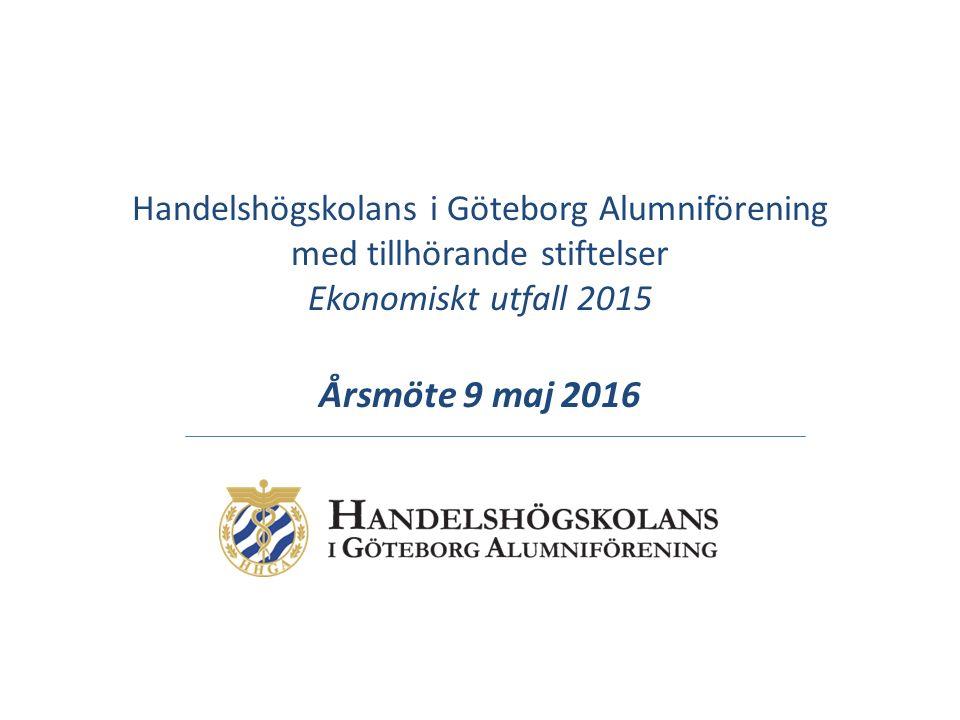 Handelshögskolans i Göteborg Alumniförening med tillhörande stiftelser Ekonomiskt utfall 2015 Årsmöte 9 maj 2016