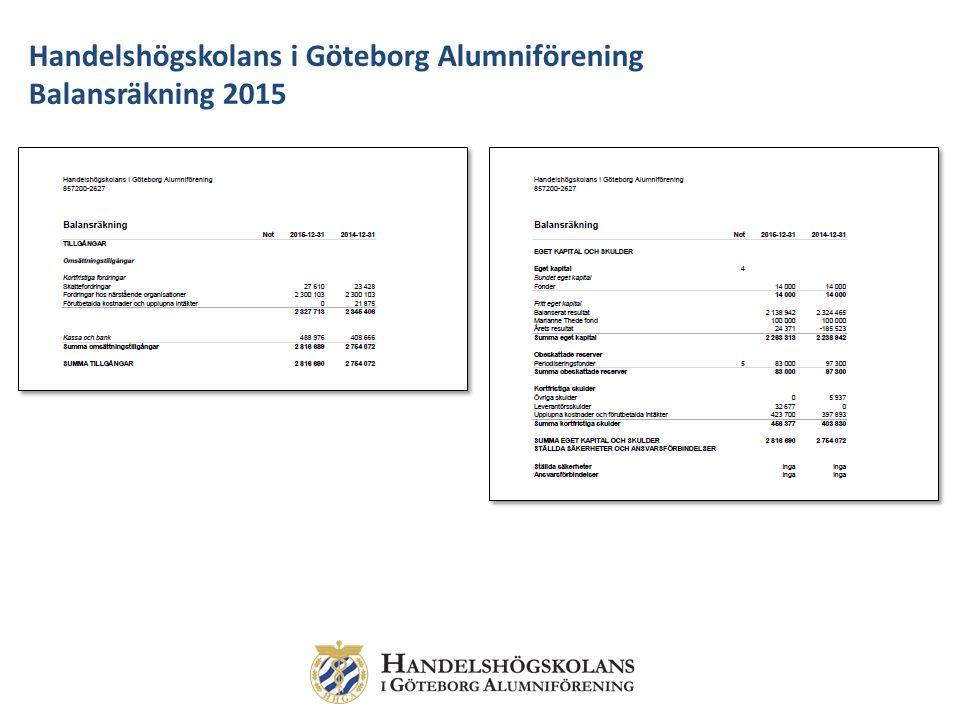 Handelshögskolans i Göteborg Alumniförening Balansräkning 2015