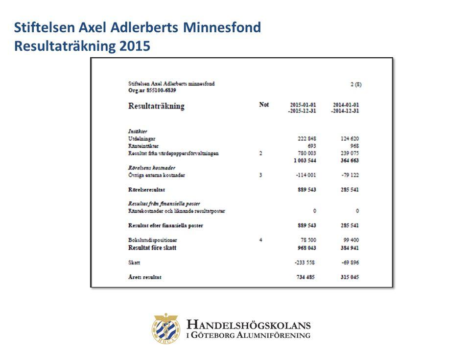 Stiftelsen Axel Adlerberts Minnesfond Resultaträkning 2015