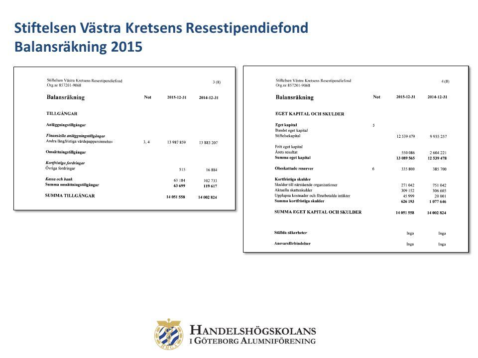 Stiftelsen Västra Kretsens Resestipendiefond Balansräkning 2015
