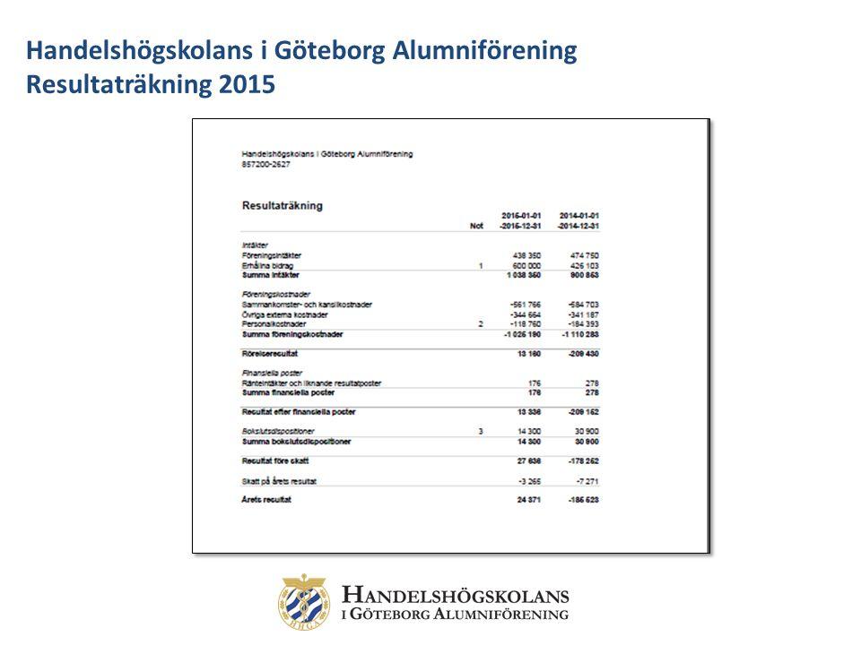Handelshögskolans i Göteborg Alumniförening Resultaträkning 2015