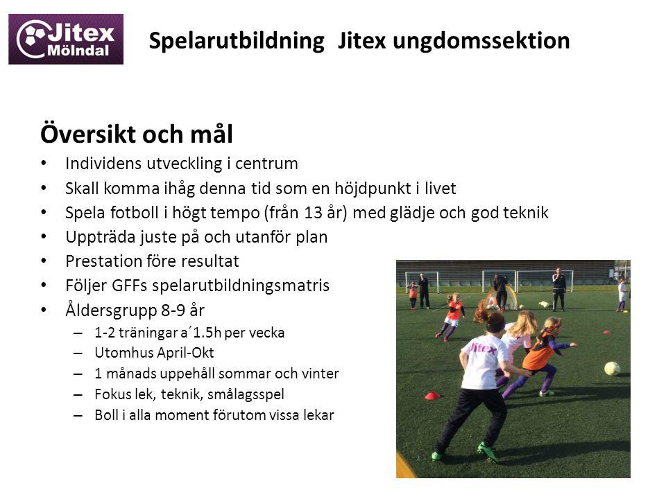 Spelarutbildning Jitex ungdomssektion Översikt och mål Individens utveckling i centrum Skall komma ihåg denna tid som en höjdpunkt i livet Spela fotboll i högt tempo (från 13 år) med glädje och god teknik Uppträda juste på och utanför plan Prestation före resultat Följer GFFs spelarutbildningsmatris Åldersgrupp 8-9 år – 1-2 träningar a´1.5h per vecka – Utomhus April-Okt – 1 månads uppehåll sommar och vinter – Fokus lek, teknik, smålagsspel – Boll i alla moment förutom vissa lekar