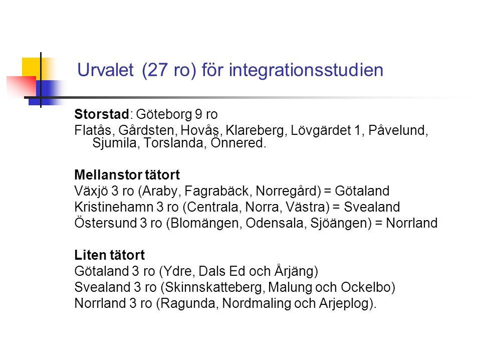 Urvalet (27 ro) för integrationsstudien Storstad: Göteborg 9 ro Flatås, Gårdsten, Hovås, Klareberg, Lövgärdet 1, Påvelund, Sjumila, Torslanda, Önnered.