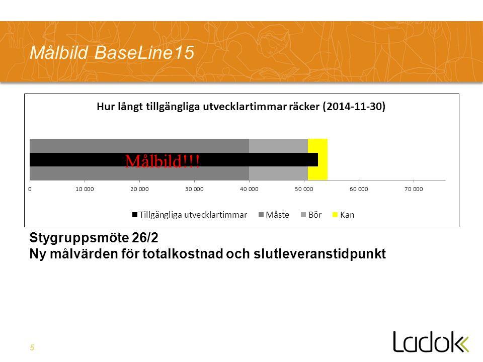 5 Målbild BaseLine15 Stygruppsmöte 26/2 Ny målvärden för totalkostnad och slutleveranstidpunkt Målbild!!!