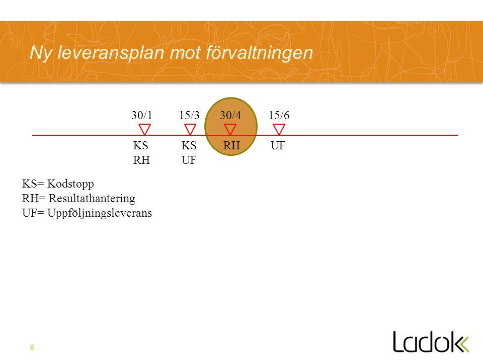 6 Ny leveransplan mot förvaltningen 30/4 RH 30/1 KS RH KS= Kodstopp RH= Resultathantering UF= Uppföljningsleverans KS UF 15/6 UF 15/3