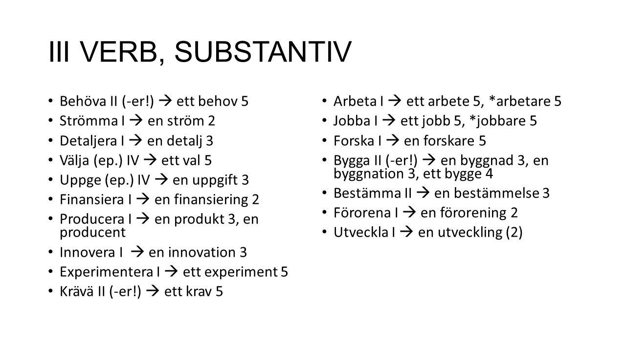 III VERB, SUBSTANTIV Behöva II (-er!)  ett behov 5 Strömma I  en ström 2 Detaljera I  en detalj 3 Välja (ep.) IV  ett val 5 Uppge (ep.) IV  en uppgift 3 Finansiera I  en finansiering 2 Producera I  en produkt 3, en producent Innovera I  en innovation 3 Experimentera I  ett experiment 5 Krävä II (-er!)  ett krav 5 Arbeta I  ett arbete 5, *arbetare 5 Jobba I  ett jobb 5, *jobbare 5 Forska I  en forskare 5 Bygga II (-er!)  en byggnad 3, en byggnation 3, ett bygge 4 Bestämma II  en bestämmelse 3 Förorena I  en förorening 2 Utveckla I  en utveckling (2)