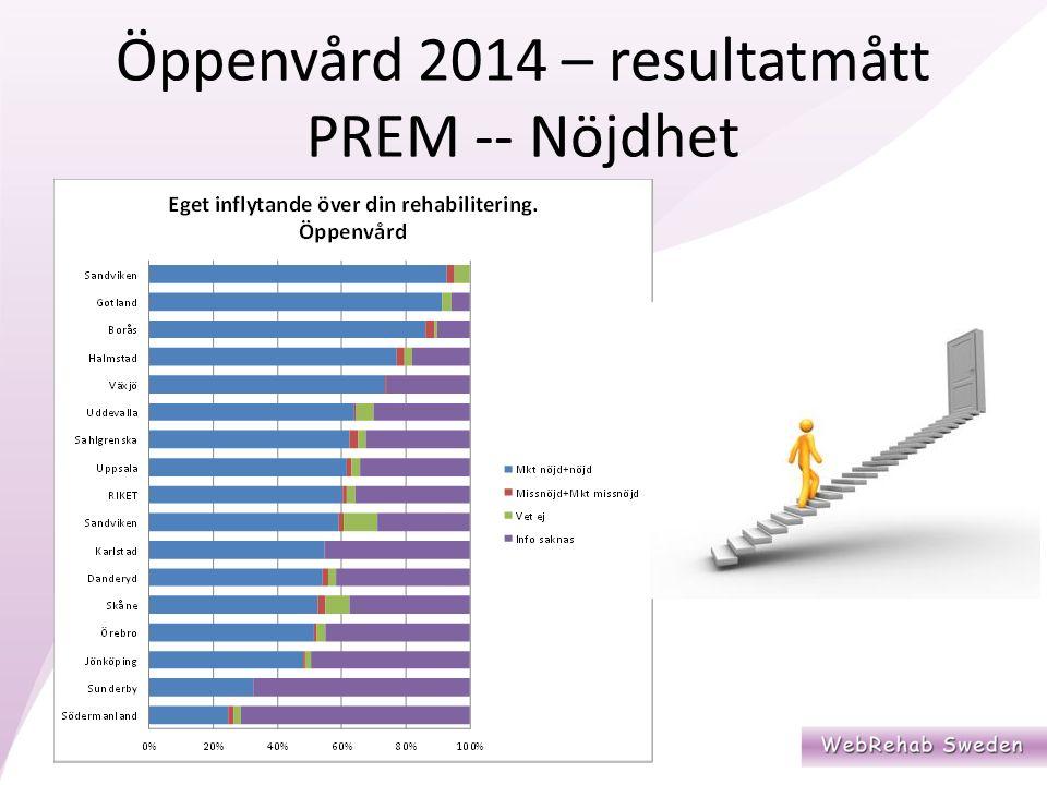 Öppenvård 2014 – resultatmått PREM -- Nöjdhet