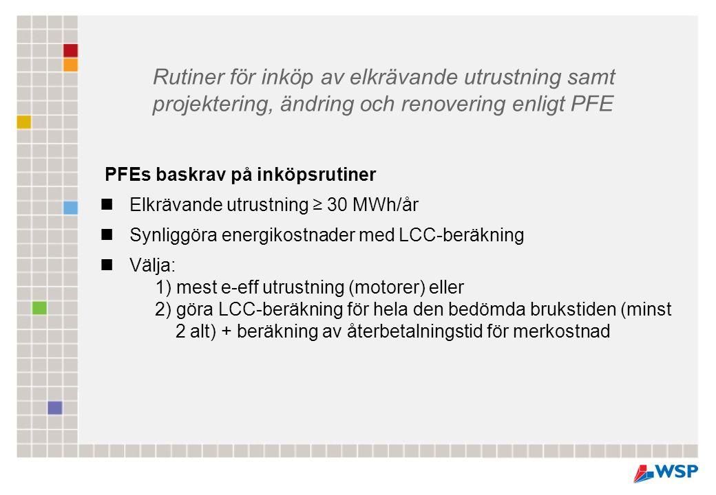 PFEs baskrav på inköpsrutiner Elkrävande utrustning ≥ 30 MWh/år Synliggöra energikostnader med LCC-beräkning Välja: 1) mest e-eff utrustning (motorer) eller 2) göra LCC-beräkning för hela den bedömda brukstiden (minst 2 alt) + beräkning av återbetalningstid för merkostnad Rutiner för inköp av elkrävande utrustning samt projektering, ändring och renovering enligt PFE